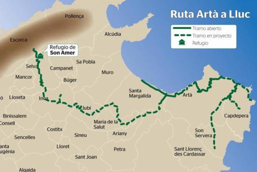Gráfico de la ruta Artà-Lluc.