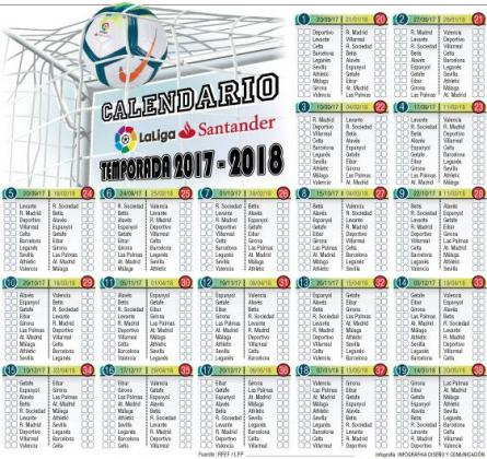 Gráfico del calendario de la Liga de fútbol 2017-2108.