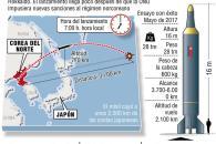 Gráfico del lanzamiento de un nuevo misil de Corea del Norte