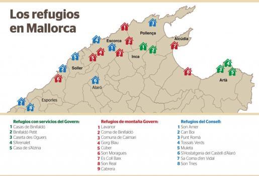 Gráfica sobre los refugios de montaña del Govern y del Consell de Mallorca.