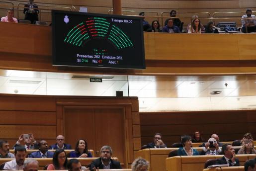 El pleno del Senado ha aprobado por mayoría absoluta el acuerdo del Gobierno con las medidas que, al amparo del artículo 155 de la Constitución, prevén devolver la legalidad constitucional y estatutaria a Cataluña. durante el pleno extraordinario que se celebra hoy en la Cámara Alta.