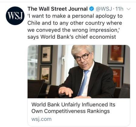 El Banco Mundial (BM) cambió las metodologías de cálculo de uno de sus principales informes de manera «injusta y engañosa» durante varios años, algo que afectó a la posición de Chile en los ránkings sobre competitividad empresarial, según informa The Wall Street Journal.