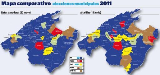 Tras la constitución de los ayuntamientos el PP obtiene 30 alcaldías de las 39 listas más votadas que obtuvo en las pasadas elecciones.