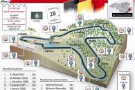 Gran Premio de Bélgica de F1