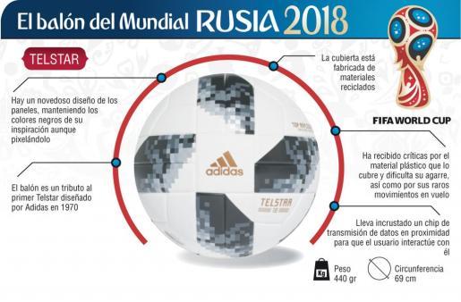 Telstar, el balón del Mundial de Rusia 2018.