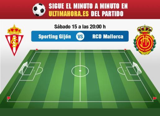 El Mallorca visita El Molinón en busca de otra victoria como visitante.