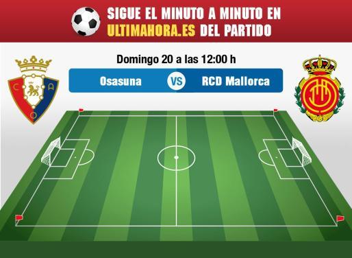El Mallorca quiere encadenar una nueva victoria en uno de los campos más difíciles de la categoría.