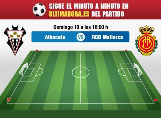 El Real Mallorca visita este domingo el Carlos Belmonte para medirse a uno de los rivales más incómodos de toda la Segunda División.