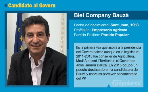 Biel Company es presidente del PP y candidato a las elecciones autonómicas del próximo 26 de mayo.