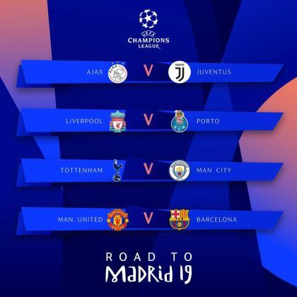 Imagen del cuadro de sorteo de cuartos de final de la Liga de Campeones.