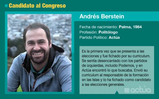Andrés Bernstein es el candidato de Actúa al Congreso en Baleares.