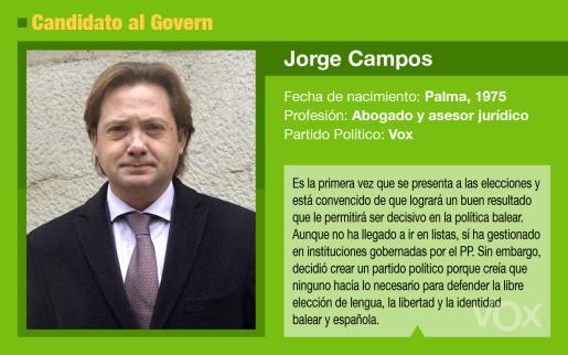 Ficha de Jorge Campos, candidato de Vox al Govern