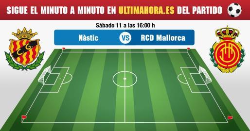 El Real Mallorca visita el campo de un Nàstic que ya ha descendido matemáticamente a Segunda División B.