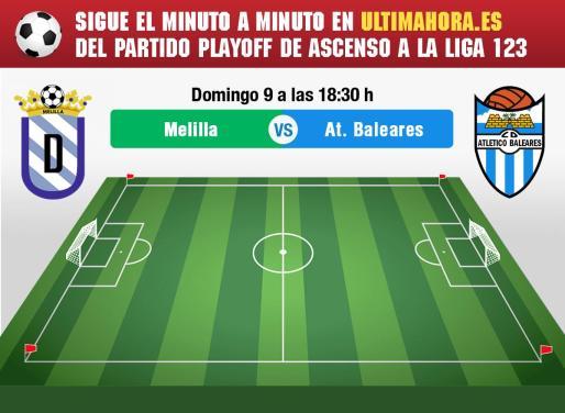 El Atlético Baleares disputa en el estadio Álvarez Claro de Melilla el partido de ida de la segunda eliminatoria de la fase de ascenso a Segunda División A.