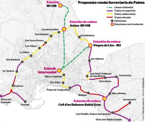 Gráfico de la propuesta para ronda ferroviaria de Palma.