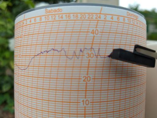 El termògrafo indica los 33 grados de temperatura que se vivieron a las 2 de la madrugada de ayer en Sóller.