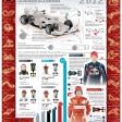 Novedades del Mundial de F1 2012