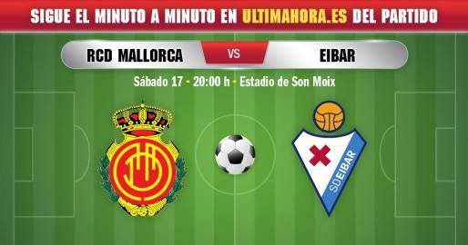 El Real Mallorca descorcha una nueva temporada en Primera División enfrentándose al Eibar en el estadio de Son Moix.