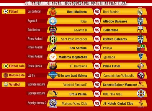Agenda de los principales representantes mallorquines en competición nacional.