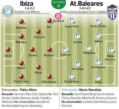 Ibiza y Atlético Baleares se juegan el liderato en Can Misses.