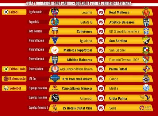 Imagen de los enfrentamientos de los equipos mallorquines que compiten en las principales categorías nacionales.