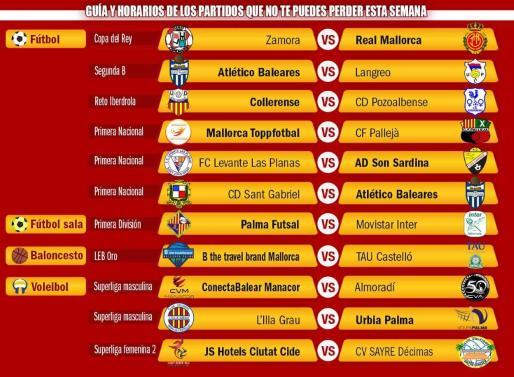 Imagen de los enfrentamientos que afrontan los equipos mallorquines que compiten en las principales categorías de ámbito nacional.