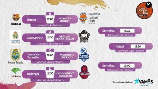 Imagen del cuadro de competición de la Copa del Rey de baloncesto 2020.