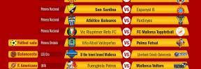 Guía y horarios de los partidos del fin de semana