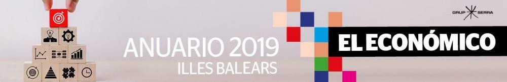 Anuario Económico 2019