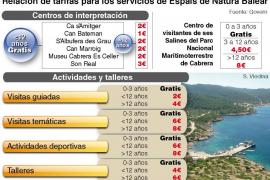 Las visitas a los parques y reservas naturales dejan de ser gratuitos