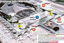 El aeropuerto de Son Sant Joan, en medio de la controversia