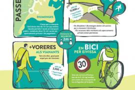 El proyecto Eivissa Oberta del Ayuntamiento de Ibiza habilitará los domingos calles de la ciudad para peatones y bicicletas