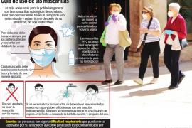 10 respuestas al uso obligatorio de mascarillas