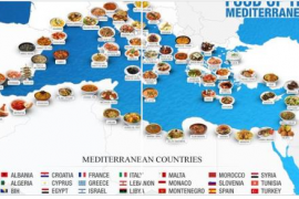 El mapa de la cocina mediterránea