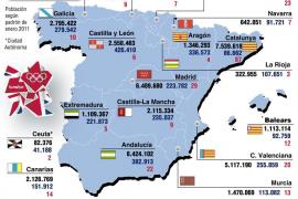 Balears, una potencia olímpica