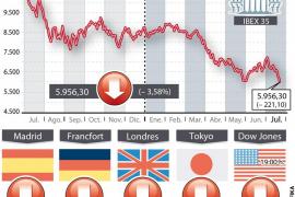 Los mercados se hunden al compás del rescate autonómico