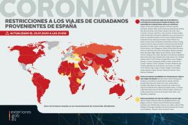 Mapa de restricciones de viaje por la pandemia