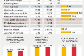 Iberia anuncia despidos y cambio en las condiciones laborales
