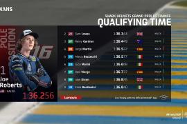 Joe Roberts se lleva la pole en Moto2