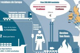 El Consell negocia con siete ciudades europeas traer basura a Mallorca
