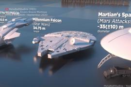El sorprendente vídeo de un español que compara el tamaño de las naves espaciales más míticas de la ficción