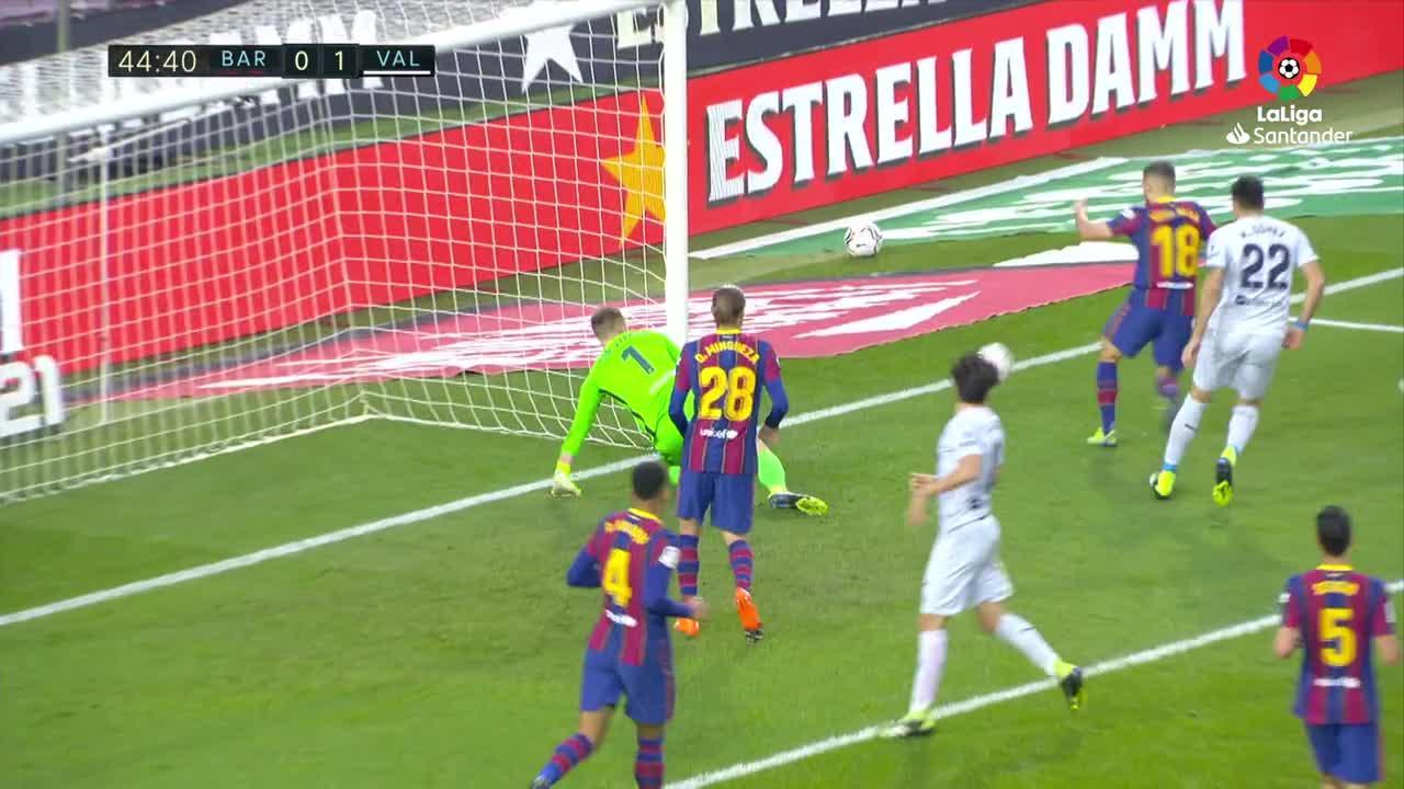 Nuevo tropiezo del Barcelona en el Camp Nou