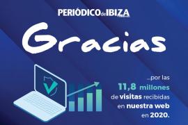 PeriodicodeIbiza.es cierra 2020 con un nuevo récord de visitas