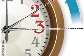 Este domingo los relojes recuperarán el horario  de invierno y a las 3.00 serán las 2.00