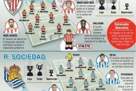 Final de Copa del Rey