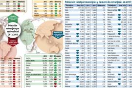 Balears pierde población extranjera por el retorno de sudamericanos a sus países