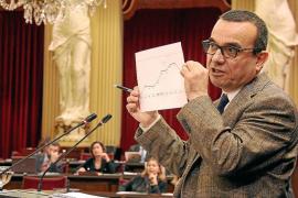 El Govern incumplirá las exigencias de Montoro y el déficit de 2012 rondará el 1,7