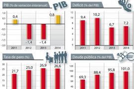 Bruselas prevé para España más paro, más déficit y mayor recesión en 2013
