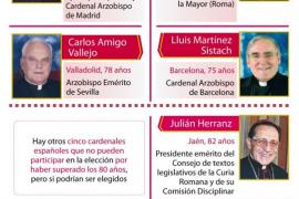 Los españoles que pueden elegir al Papa