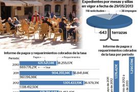 Cort ha recaudado casi un 10 % más por la tasa de las terrazas en el último año